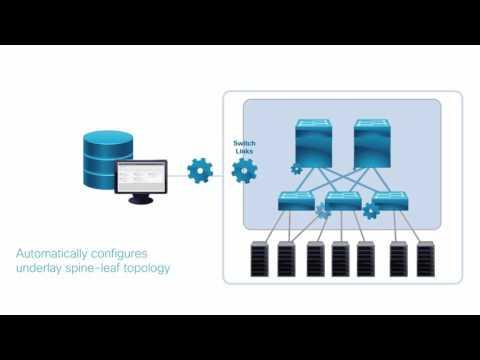 Cisco Nexus Fabric Manager Overview