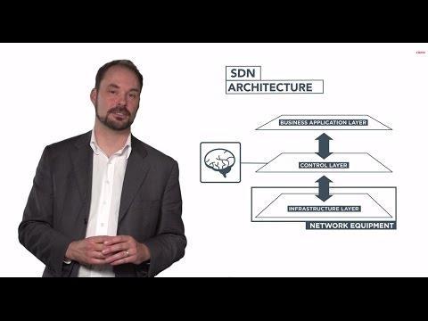 Chalk Talk: What Is SDN?