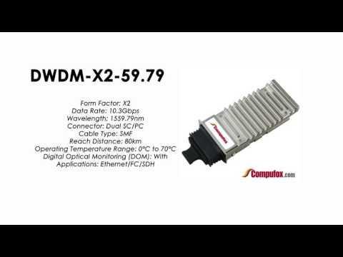 DWDM-X2-59.79  |  Cisco Compatible 10GBASE-DWDM X2 1559.79nm 80km