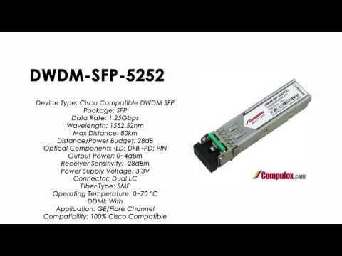 DWDM-SFP-5252  |  Cisco Compatible 1000BASE-DWDM SFP 1552.52nm 80km