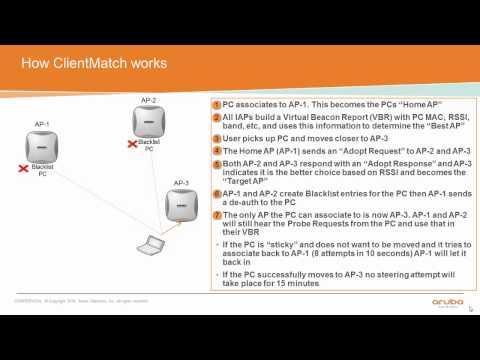 Module - 22 ClientMatch