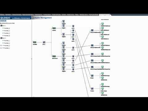 Product Demonstration: QLogic QconvergeConsole Plug-in For VMware VCenter