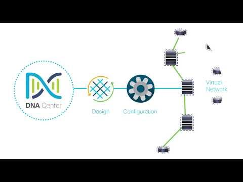 How-to: Prerequisites To Deploy Network Function Virtualization Using Cisco DNA Center