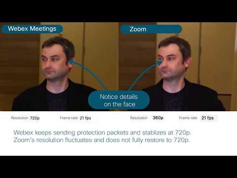 See How Cisco Webex Meetings Stands Against Competition