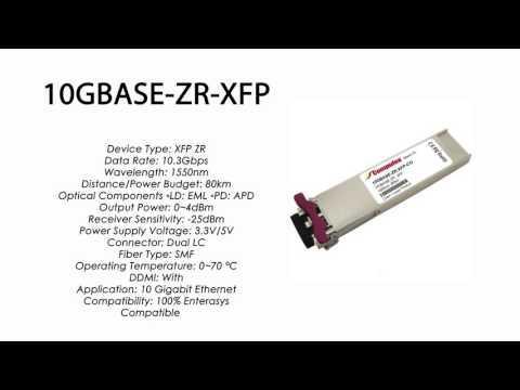 10GBASE-ZR-XFP  |  Enterasys Compatible 10GBASE-ZR XFP 1550nm 80km SMF