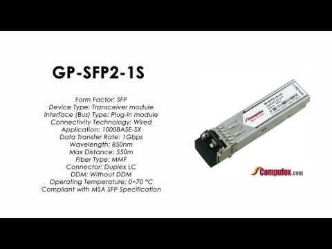 GP-SFP2-1S  (Force10 100% Compatible Optical Transceiver)