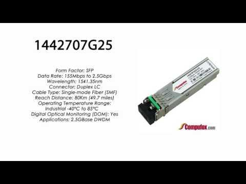 1442707G25  |  Adtran Compatible 2.5Gbps 1541.35nm 80km DWDM SFP