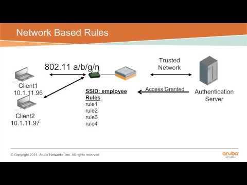 Module - 8 Aruba Central And IAP – Firewall
