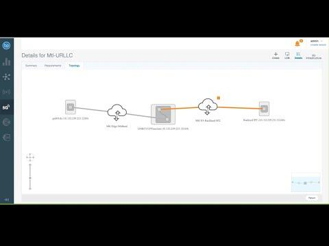 Demo: Network Slicing With Blue Planet 5G Automation