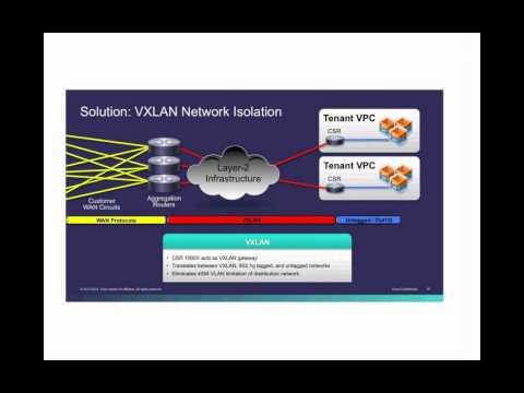 Cloud Services Router (CSR1000v) Webinar July 2014