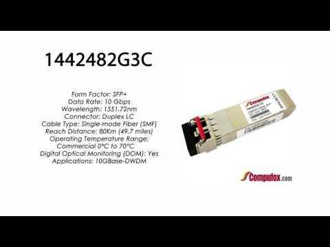 1442482G3C  |  Adtran Compatible 10GBase-DWDM 1551.72nm  80km SFP+