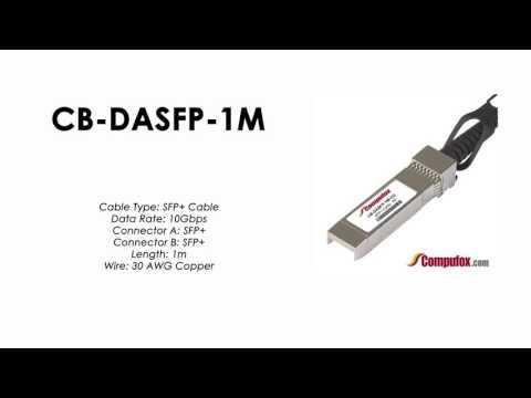 CB-DASFP-1M  |  Planet Compatible 10G SFP+ DAC Cable – 1M