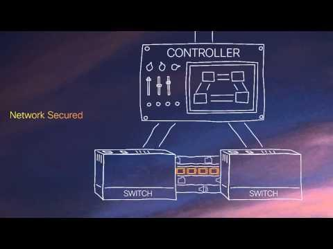 Advanced Flow Control