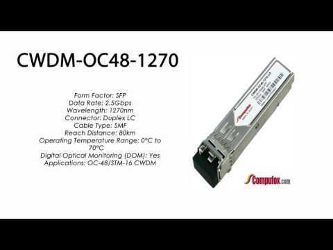 CWDM-OC48-1270  |  Ciena Compatible OC-48/STM-16 CWDM SFP 1270nm 80km