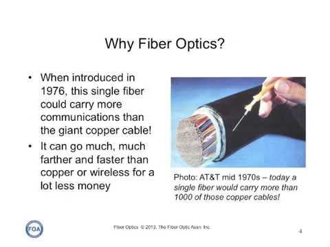 How To Talk Fiber Optics - The Language Of Fiber Optics