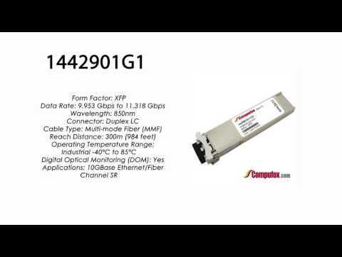 1442901G1 | Adtran Compatible 10G 850nm 300m XFP