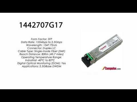 1442707G17  |  Adtran Compatible 2.5Gbps 1547.72nm 80km DWDM SFP