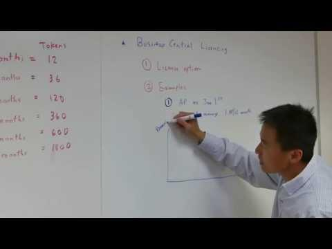NETGEAR Business Central Licensing Whiteboard