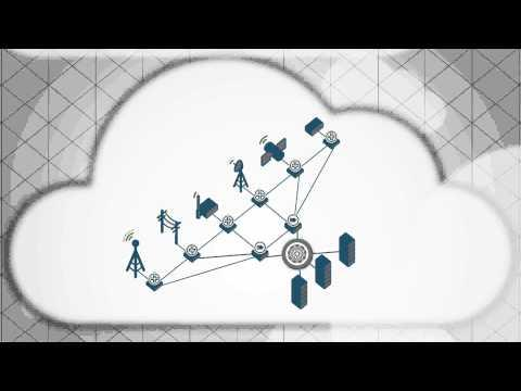 Virtualization / Service Provider / Opportunity / 2 Of 3