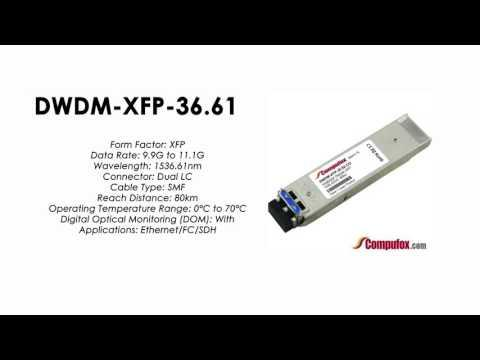 DWDM-XFP-36.61  |  Cisco Compatible 10GBASE-DWDM XFP 1536.61nm 80km