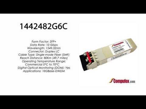 1442482G6C  |  Adtran Compatible 10GBase-DWDM 1549.32nm 80km SFP+