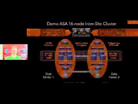 Data Center Firewall- ASA 16 Node Cluster Demonstration