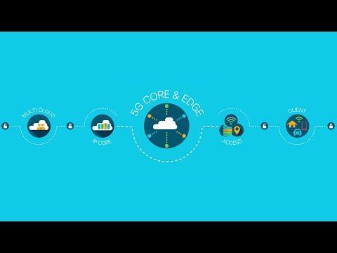 Cisco Mobile Core Leadership