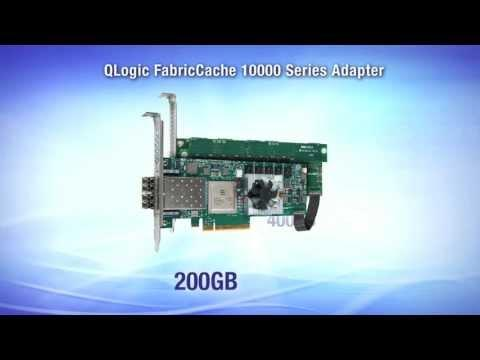 FabricCache In 99 Seconds - How FabricCache Solves Enterprise Performance Challenges