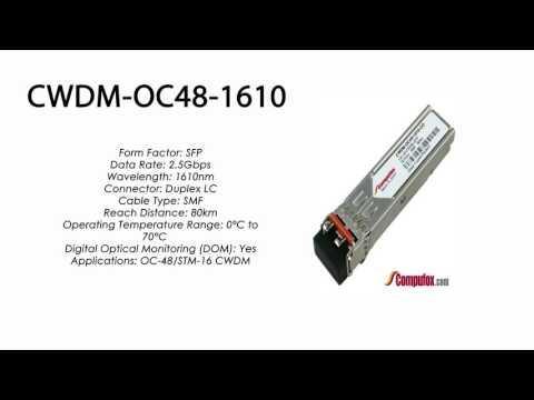 CWDM-OC48-1610  |  Ciena Compatible OC-48/STM-16 CWDM SFP 1610nm 80km