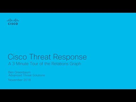 A Quick Tour Of The Relations Graph In Cisco Threat Response