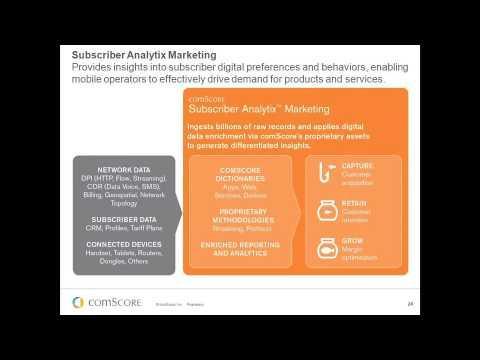 ComScore Webinar: Data Monetization - Leveraging Subscriber Data For Rapid Service Development