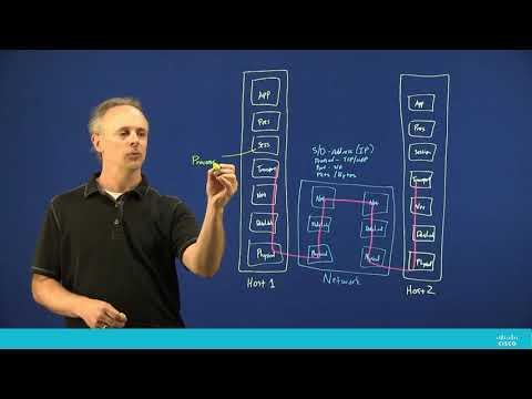 Overview: Network Visibility Vs. Host Visibility With Cisco Tetration