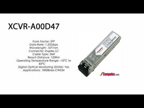 XCVR-A00D47  |  Ciena Compatible 1000Base CWDM ZXL 120km 1471nm SFP