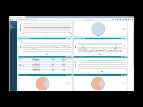 ProCloud Dashboard Walkthrough