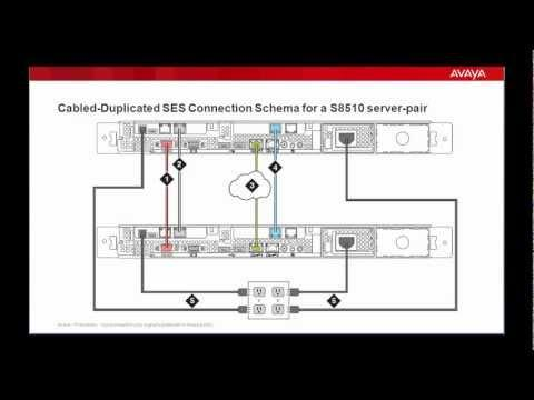 Understanding The Schema And Administration Of A Cabled-Duplexed SES-Server