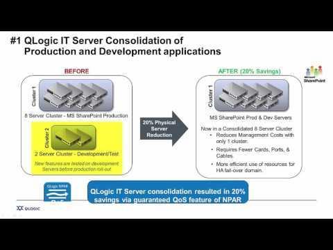 Intelligent I/O Matters: NPAR Overview For Hewlett Packard Enterprise (HPE) Customers