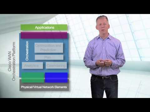 Cisco WAN Automation Engine Video Datasheet