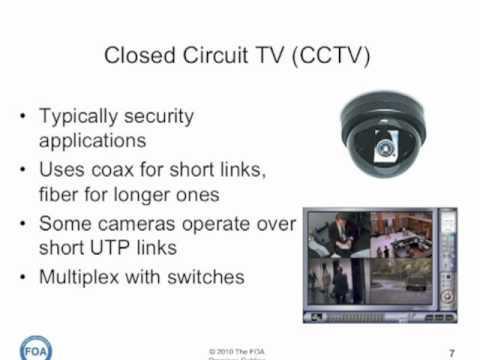 Premises Cabling Lecture 2: Applications Of Premises Cabling