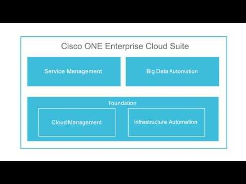 CloudCenter With UCS Overview