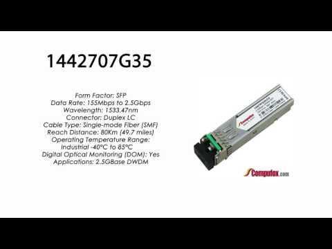 1442707G35  |  Adtran Compatible 2.5Gbps 1533.47nm 80km DWDM SFP