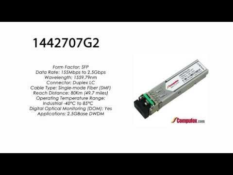 1442707G2  |  Adtran Compatible 2.5Gbps 1559.79nm 80km DWDM SFP