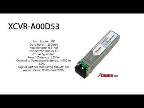XCVR-A00D53     Ciena Compatible 1000Base CWDM ZXL 120km 1531nm SFP