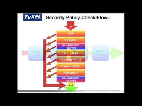 ZCNE Security Level 1 - Unified Security Policy Module