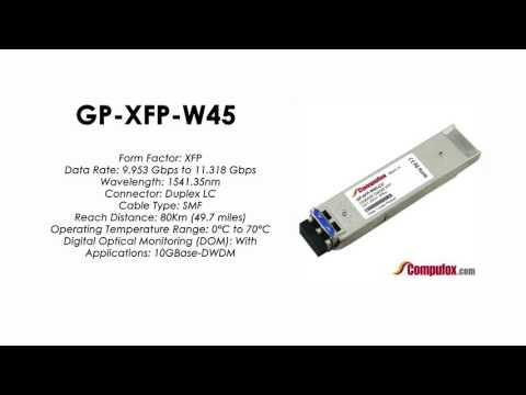 GP-XFP-W45  | Force10 Compatible 10GBASE-DWDM XFP 1541.35nm 80km SMF