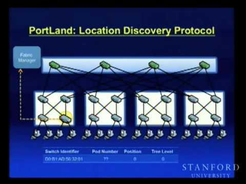 PortLand: Scaling Data Center Networks To 100,000 Ports And Beyond