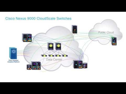 Cisco Tetration Analytics Overview