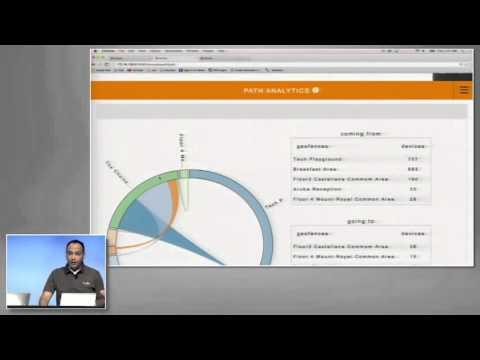 Product Tech Demo – Wi-Fi Analytics