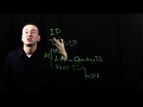 Cisco FTD: Threat Centric NGFW