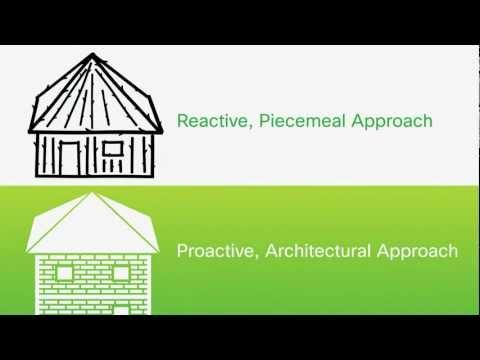 The Power Of One -- The Cisco Unified Workspace Architectural Approach