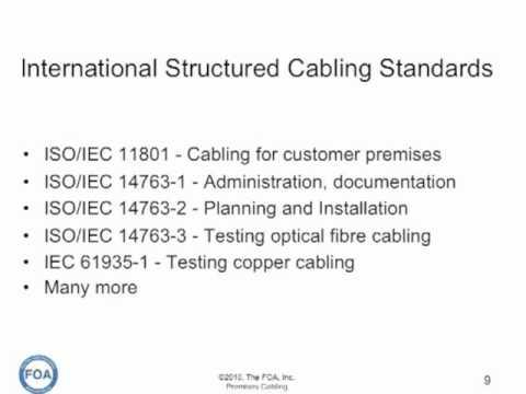 Premises Cabling Lecture 3: Cabling Standards